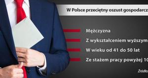Polityka Antykorupcyjna w przedsiębiorstwie...